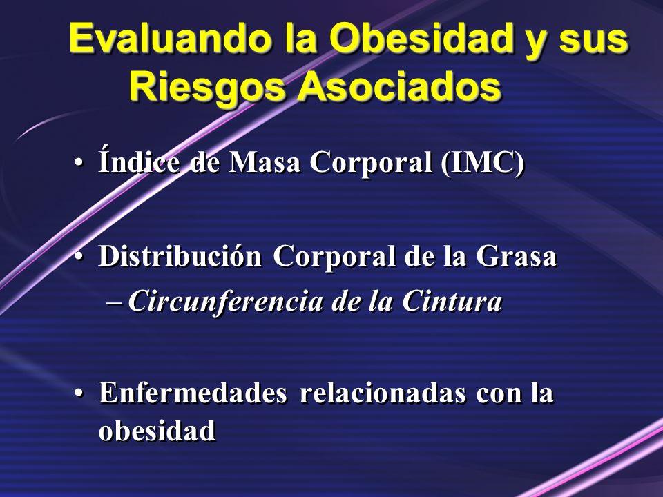 Evaluando la Obesidad y sus Riesgos Asociados Índice de Masa Corporal (IMC) Distribución Corporal de la Grasa –Circunferencia de la Cintura Enfermedad
