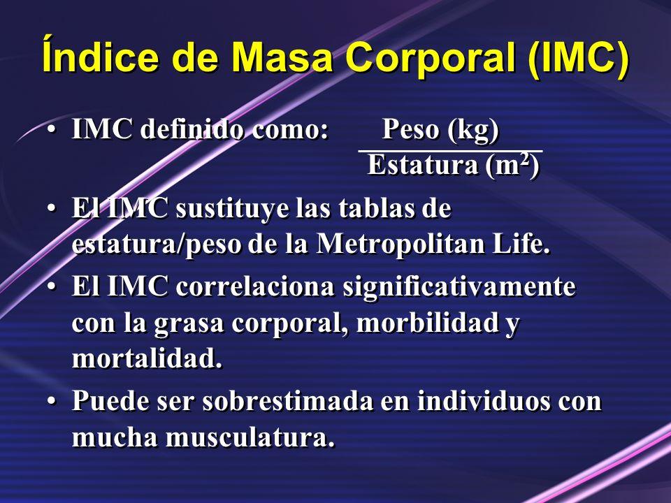 Índice de Masa Corporal (IMC) IMC definido como:Peso (kg) Estatura (m 2 ) El IMC sustituye las tablas de estatura/peso de la Metropolitan Life. El IMC