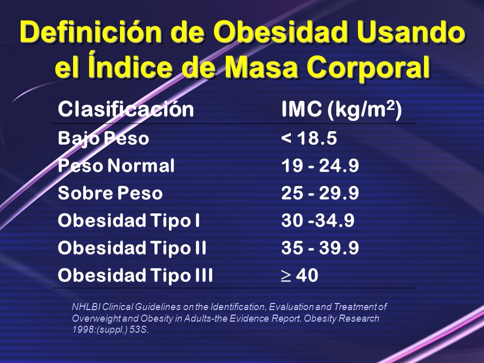 Definición de Obesidad Usando el Índice de Masa Corporal NHLBI Clinical Guidelines on the Identification, Evaluation and Treatment of Overweight and O