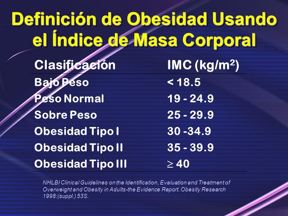 Aumento en la Prevalencia de la Obesidad en Adulto (Edad 20-74) Flegal KM et al.