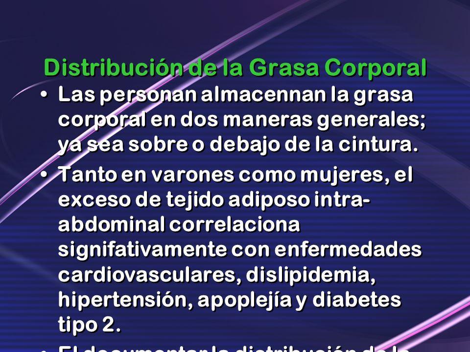 Distribución de la Grasa Corporal Las personan almacennan la grasa corporal en dos maneras generales; ya sea sobre o debajo de la cintura. Tanto en va