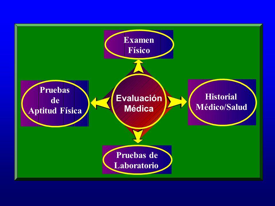 Pruebas de Aptitud Física Pruebas de Laboratorio Historial Médico/Salud