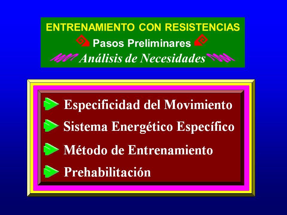 ENTRENAMIENTO CON RESISTENCIAS Análisis de Necesidades Pasos Preliminares