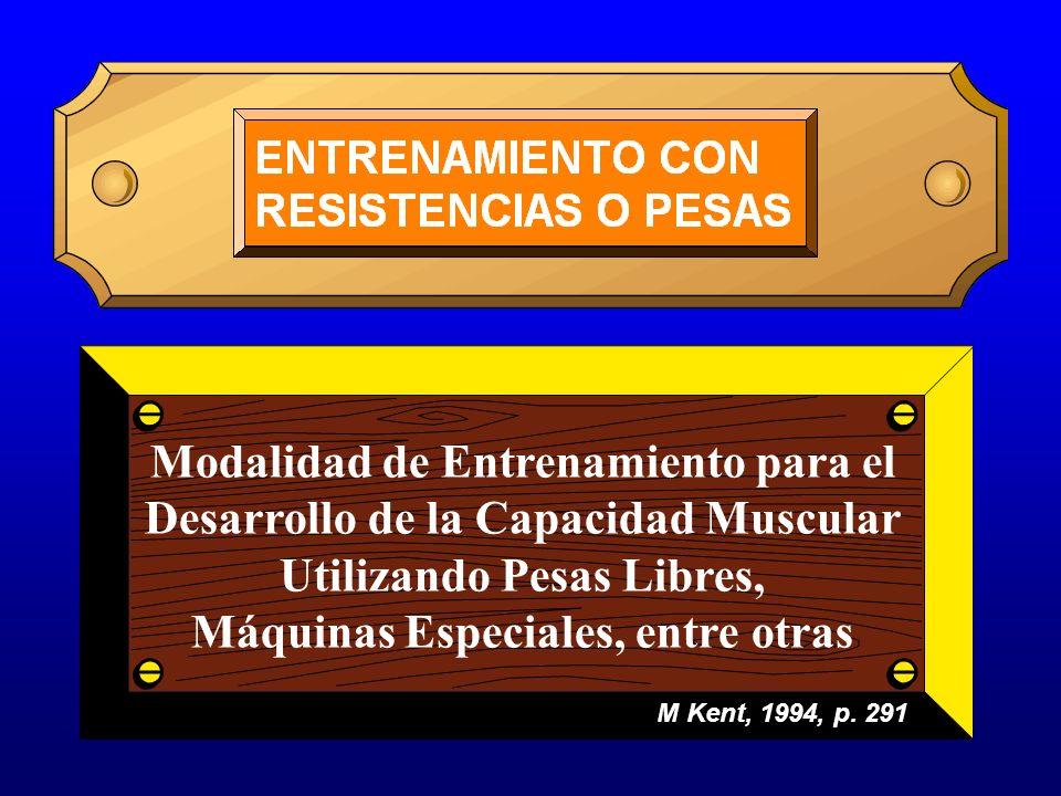 M Kent, 1994, p. 291 Modalidad de Entrenamiento para el Desarrollo de la Capacidad Muscular Utilizando Pesas Libres, Máquinas Especiales, entre otras
