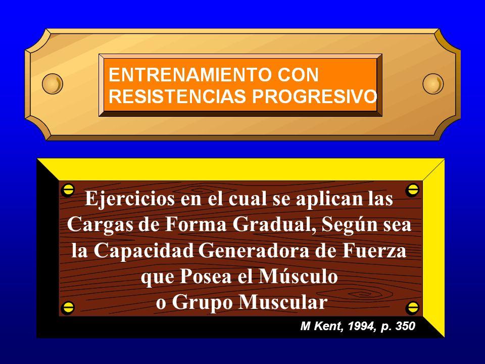 M Kent, 1994, p. 350 Ejercicios en el cual se aplican las Cargas de Forma Gradual, Según sea la Capacidad Generadora de Fuerza que Posea el Músculo o