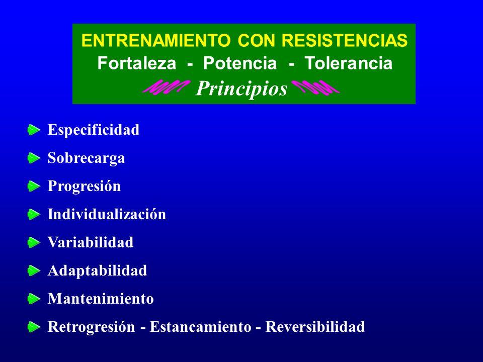 ENTRENAMIENTO CON RESISTENCIAS Principios Fortaleza - Potencia - Tolerancia Especificidad Sobrecarga Progresión Individualización Variabilidad Adaptab