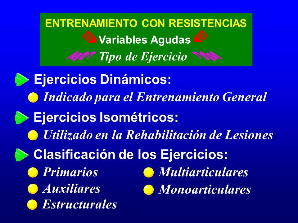 Ejercicios Dinámicos: Indicado para el Entrenamiento General ENTRENAMIENTO CON RESISTENCIAS Tipo de Ejercicio Variables Agudas Ejercicios Isométricos: