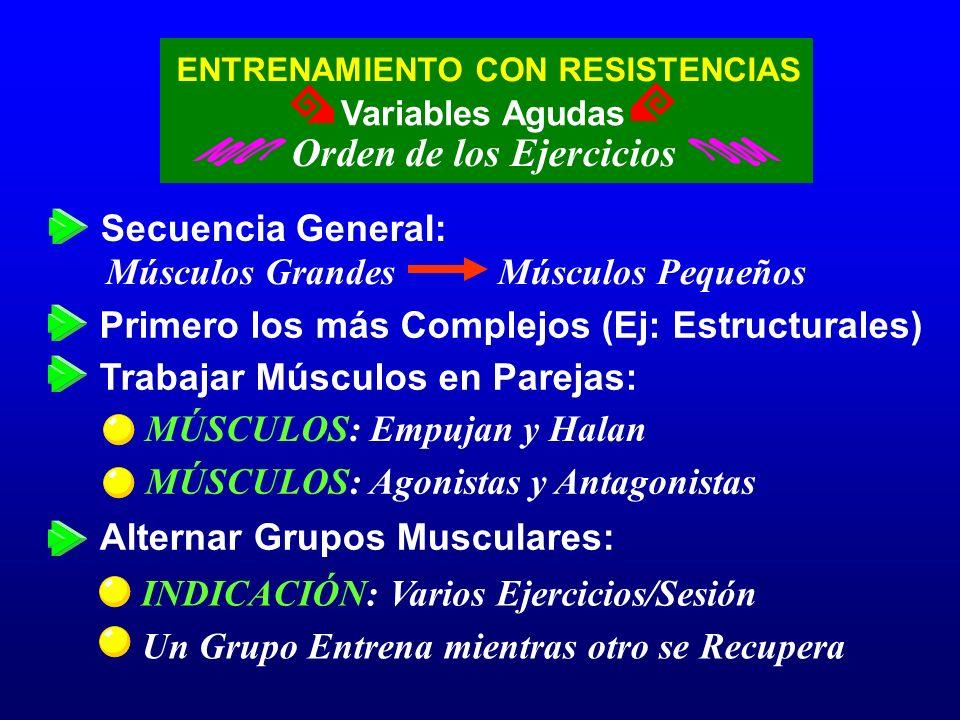 ENTRENAMIENTO CON RESISTENCIAS Orden de los Ejercicios Variables Agudas Secuencia General: Músculos Grandes Músculos Pequeños Primero los más Complejo