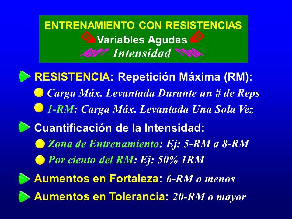 ENTRENAMIENTO CON RESISTENCIAS Intensidad Variables Agudas RESISTENCIA: Repetición Máxima (RM): Cuantificación de la Intensidad: Zona de Entrenamiento