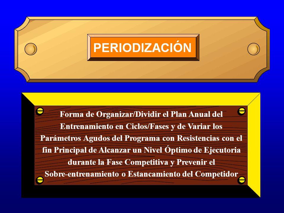 Forma de Organizar/Dividir el Plan Anual del Entrenamiento en Ciclos/Fases y de Variar los Parámetros Agudos del Programa con Resistencias con el fin