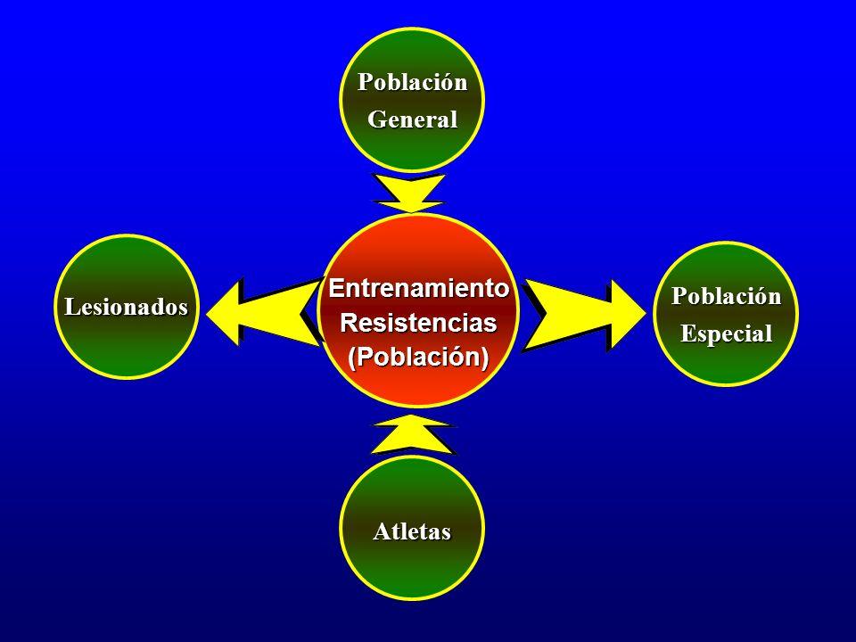 EntrenamientoResistencias(Población) PoblaciónGeneral Lesionados PoblaciónEspecial Atletas