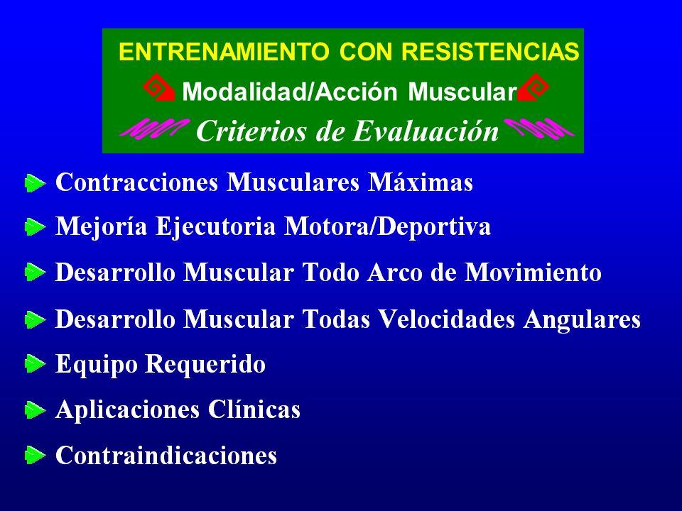 ENTRENAMIENTO CON RESISTENCIAS Criterios de Evaluación Modalidad/Acción Muscular