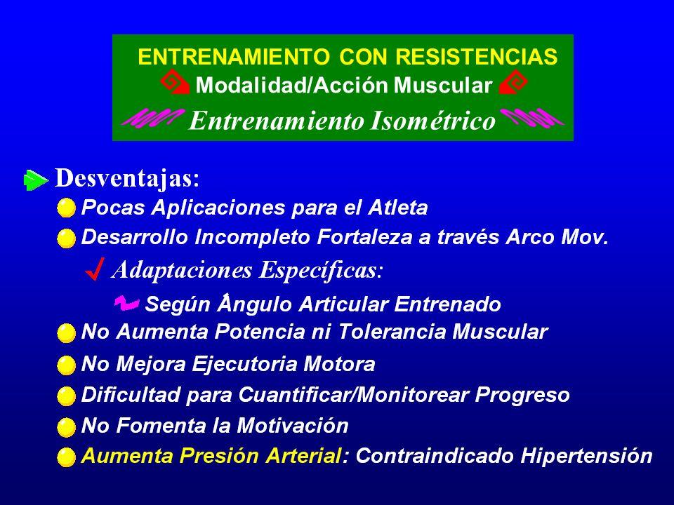 ENTRENAMIENTO CON RESISTENCIAS Entrenamiento Isométrico Modalidad/Acción Muscular