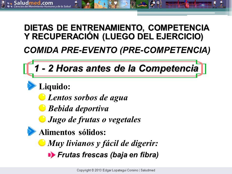 Copyright © 2013 Edgar Lopategui Corsino | Saludmed COMIDA PRE-EVENTO (PRE-COMPETENCIA) DIETAS DE ENTRENAMIENTO, COMPETENCIA Y RECUPERACIÓN (LUEGO DEL