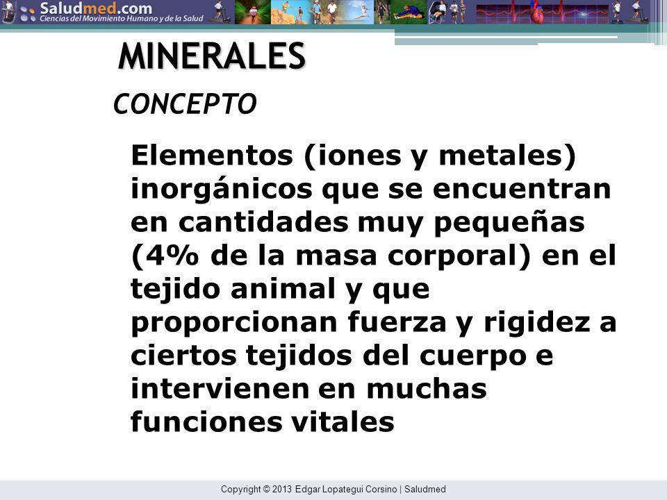 Copyright © 2013 Edgar Lopategui Corsino | Saludmed MINERALES Calcio Hierro CONSIDERACIONES ESPECIALES: Atleta Femenina Deficiencias Nutricionales