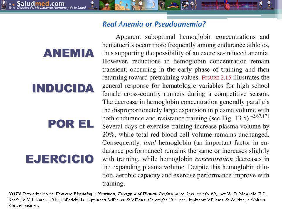 Copyright © 2013 Edgar Lopategui Corsino | Saludmed ANEMIA INDUCIDA POR EL EJERCICIO NOTA. Reproducido de: Exercise Physiology: Nutrition, Energy, and
