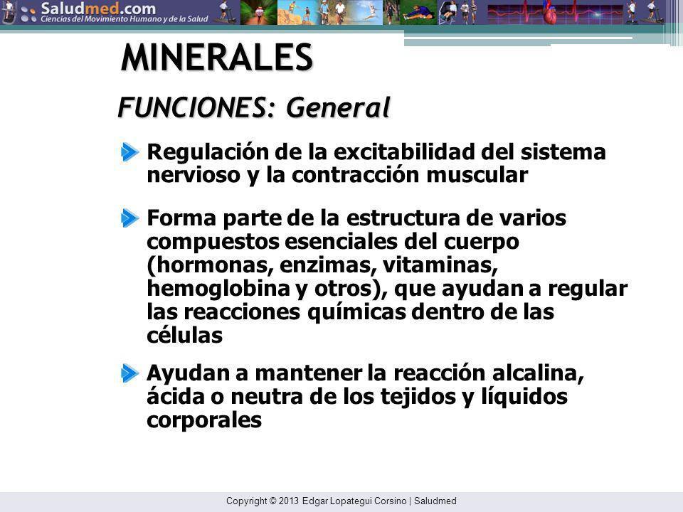 Copyright © 2013 Edgar Lopategui Corsino | Saludmed MINERALES SUPLEMENTACIÓN: Indicaciones Sodio Principales electrólitos que posee: Sudor: Otros minerales en pequeñas cantidades: Cloruro Potasio Magnesio Calcio Hierro Cobre Cinc