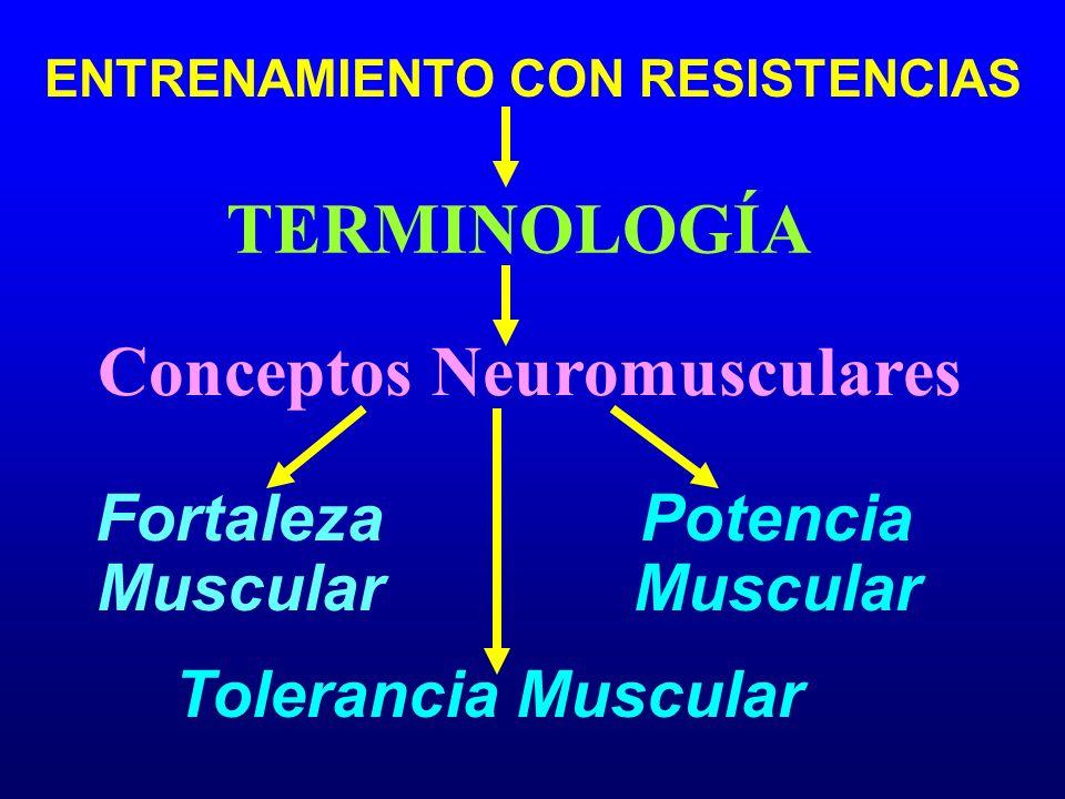 Conceptos Neuromusculares Fortaleza Muscular TERMINOLOGÍA Potencia Muscular Tolerancia Muscular ENTRENAMIENTO CON RESISTENCIAS