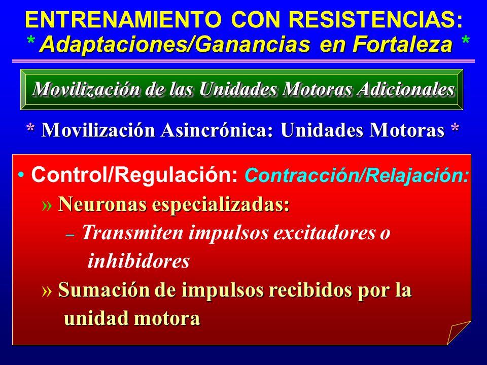 Adaptaciones/Ganancias en Fortaleza ENTRENAMIENTO CON RESISTENCIAS: * Adaptaciones/Ganancias en Fortaleza * * Movilización Asincrónica: Unidades Motor