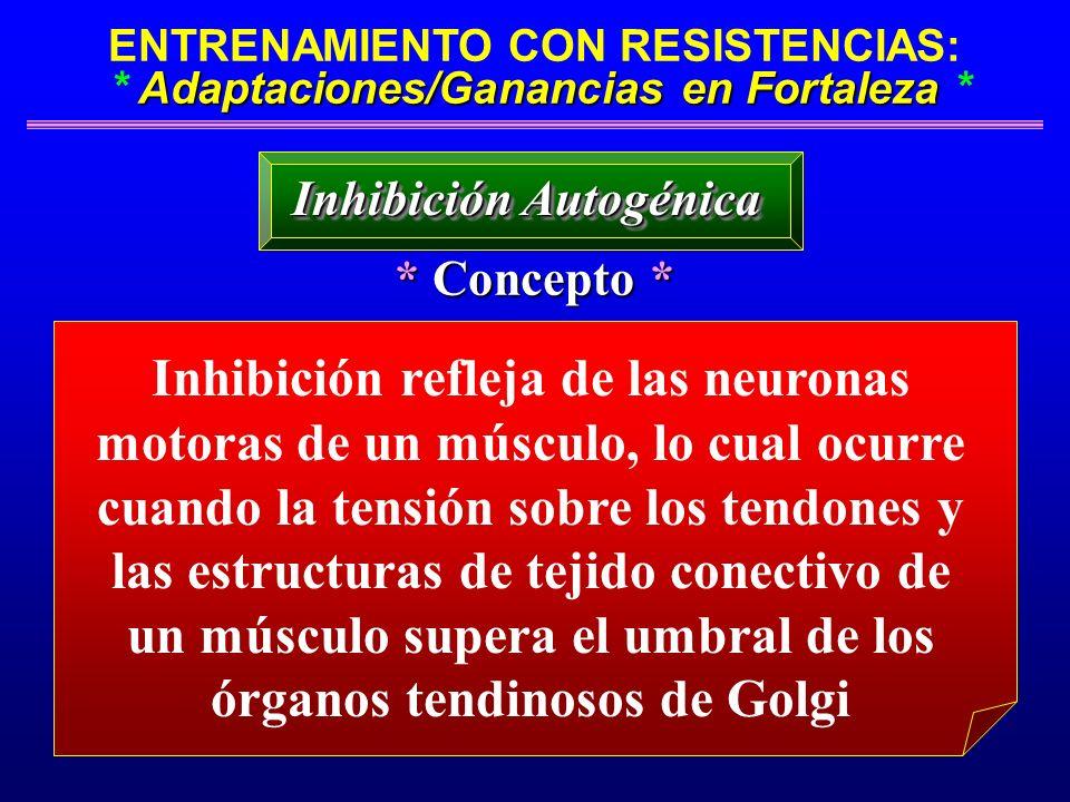Adaptaciones/Ganancias en Fortaleza ENTRENAMIENTO CON RESISTENCIAS: * Adaptaciones/Ganancias en Fortaleza * * Concepto * Inhibición Autogénica Inhibic