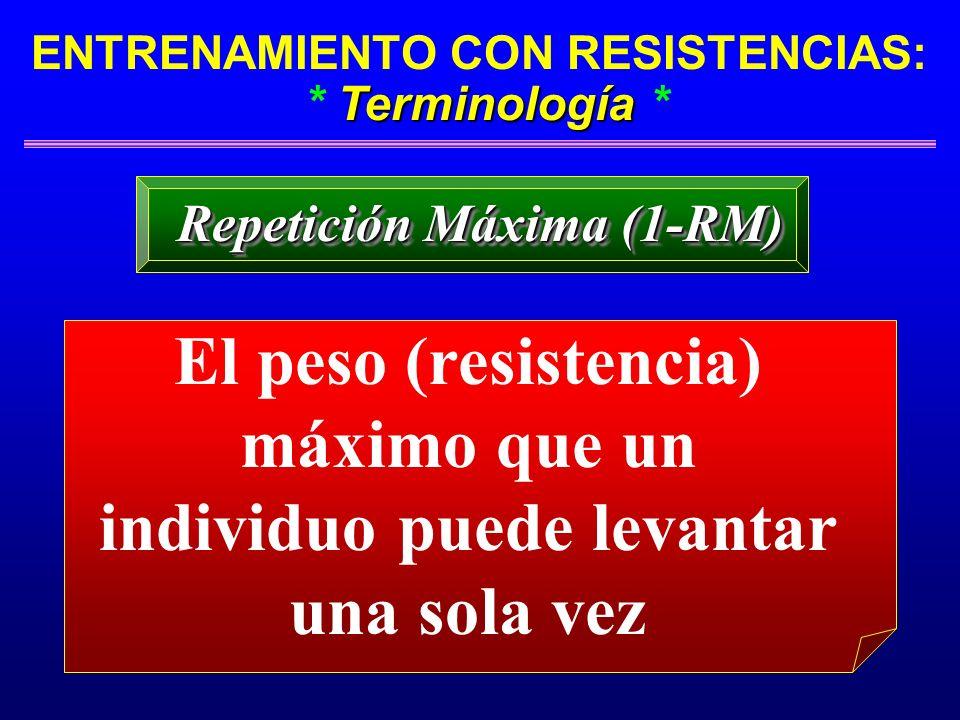 Terminología ENTRENAMIENTO CON RESISTENCIAS: * Terminología * Repetición Máxima (1-RM) El peso (resistencia) máximo que un individuo puede levantar un