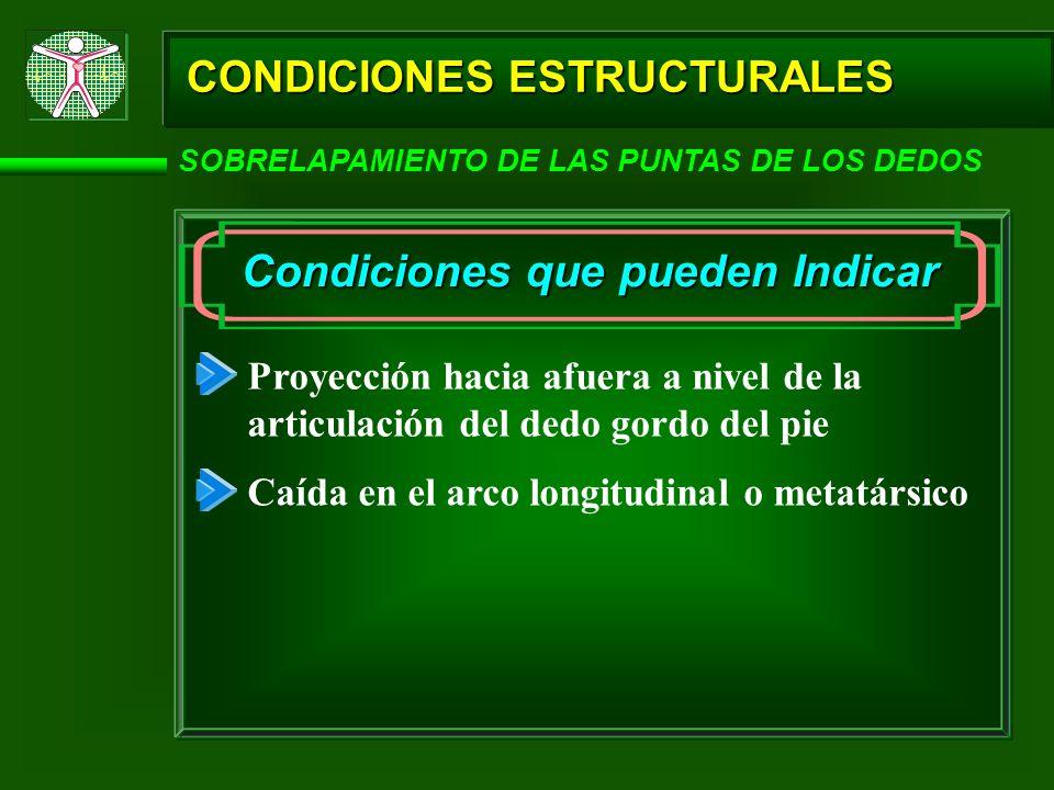CONDICIONES ESTRUCTURALES SOBRELAPAMIENTO DE LAS PUNTAS DE LOS DEDOS Condiciones que pueden Indicar Proyección hacia afuera a nivel de la articulación