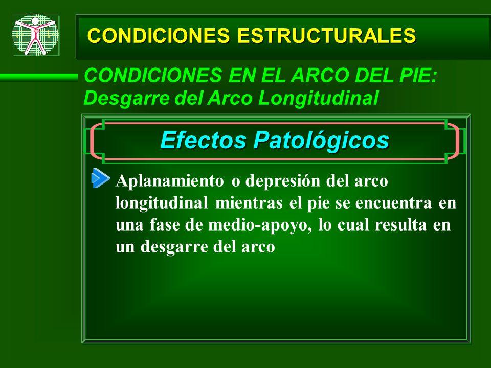 CONDICIONES ESTRUCTURALES Efectos Patológicos Aplanamiento o depresión del arco longitudinal mientras el pie se encuentra en una fase de medio-apoyo,