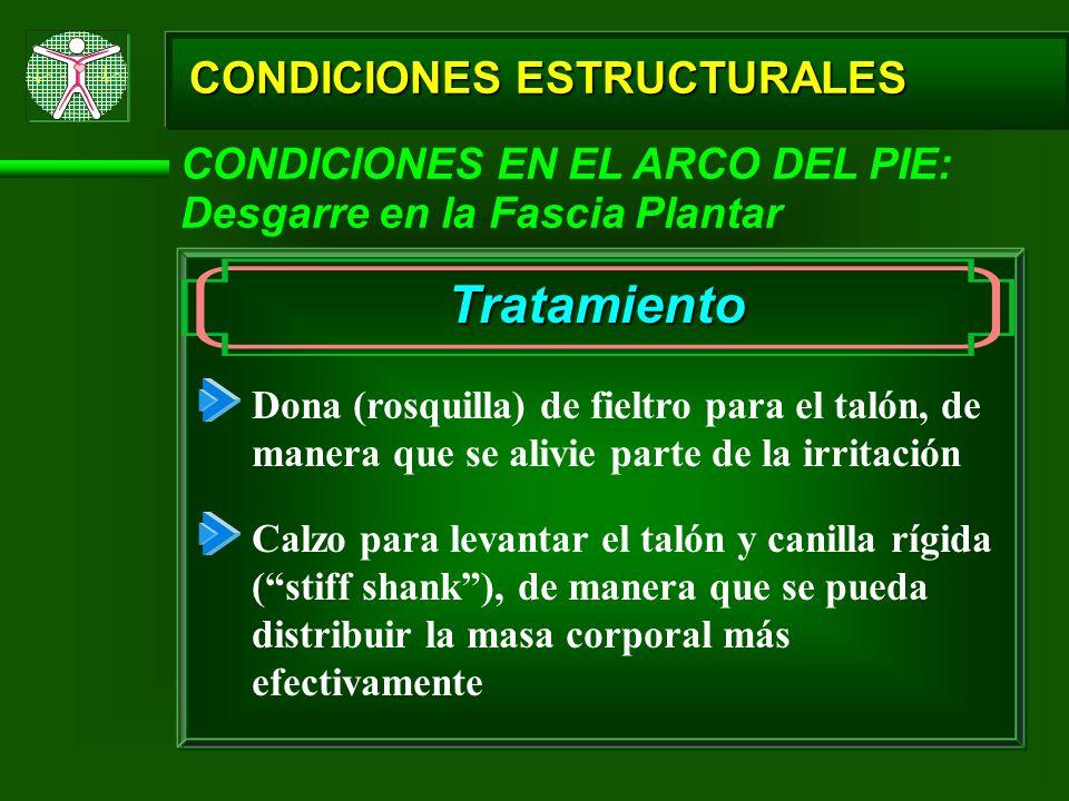 CONDICIONES ESTRUCTURALES CONDICIONES EN EL ARCO DEL PIE: Desgarre en la Fascia Plantar Tratamiento Dona (rosquilla) de fieltro para el talón, de mane