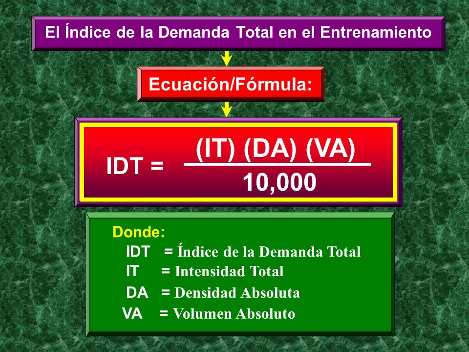 El Índice de la Demanda Total en el Entrenamiento IDT = (IT) (DA) (VA) 10,000 Donde: IDT = Índice de la Demanda Total IT = Intensidad Total VA = Volum