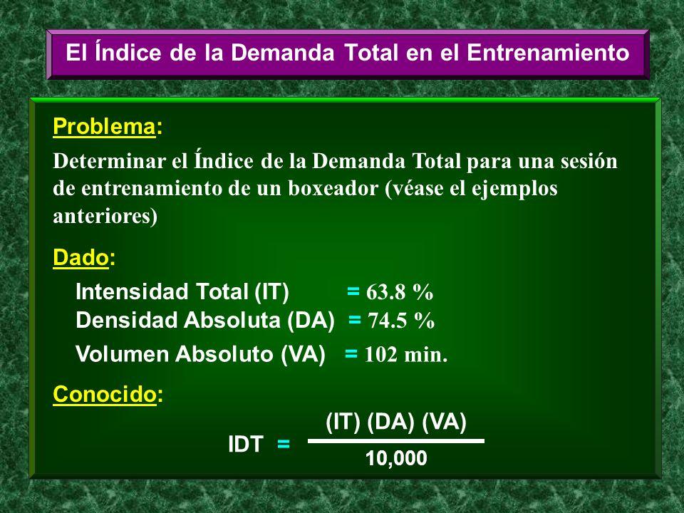 El Índice de la Demanda Total en el Entrenamiento Problema: Determinar el Índice de la Demanda Total para una sesión de entrenamiento de un boxeador (