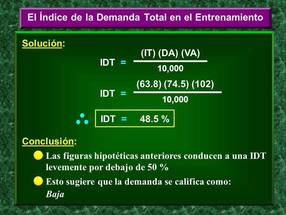 El Índice de la Demanda Total en el Entrenamiento Solución: Conclusión: IDT = 48.5 % IDT = (IT) (DA) (VA) 10,000 IDT = (63.8) (74.5) (102) 10,000 Las