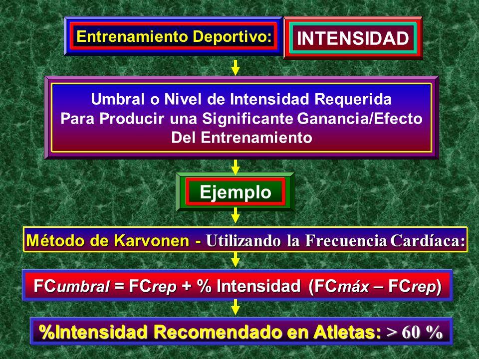 Umbral o Nivel de Intensidad Requerida Para Producir una Significante Ganancia/Efecto Del Entrenamiento Ejemplo FC umbral = FC rep + % Intensidad (FC