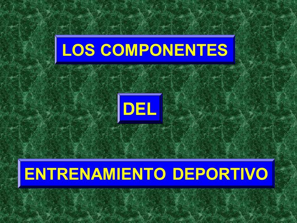 Prescripción De la Dosis Entrenamiento Deportivo Formas/Tipos: