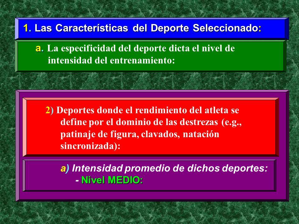 1. Las Características del Deporte Seleccionado: a. a. La especificidad del deporte dicta el nivel de intensidad del entrenamiento: 2) Deportes donde