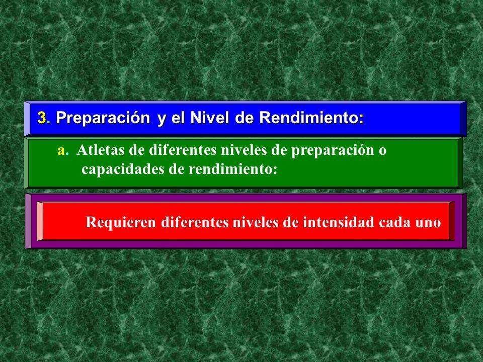 3. Preparación y el Nivel de Rendimiento: a. Atletas de diferentes niveles de preparación o capacidades de rendimiento: Requieren diferentes niveles d