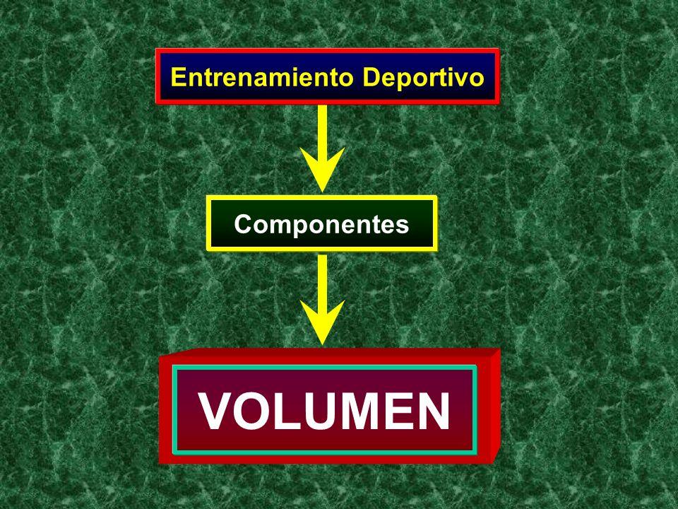 La suma del trabajo realizado durante una sesión de entrenamiento o fase de entrenamiento La cantidad total de la actividad realizada en el entrenamiento deportivo Es una variable cuantitativa (que se puede cuantificar y medir) Componentes: Concepto