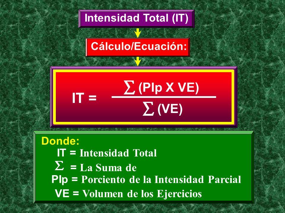 Intensidad Total (IT) Cálculo/Ecuación: IT = (PIp X VE) (VE) Donde: IT = Intensidad Total = La Suma de PIp = Porciento de la Intensidad Parcial VE = V