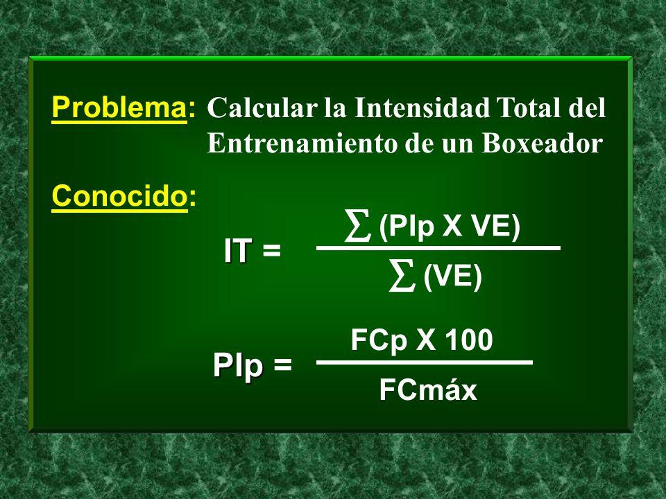 Problema: Calcular la Intensidad Total del Entrenamiento de un Boxeador Conocido: IT IT = (PIp X VE) (VE) PIp PIp = FCp X 100 FCmáx