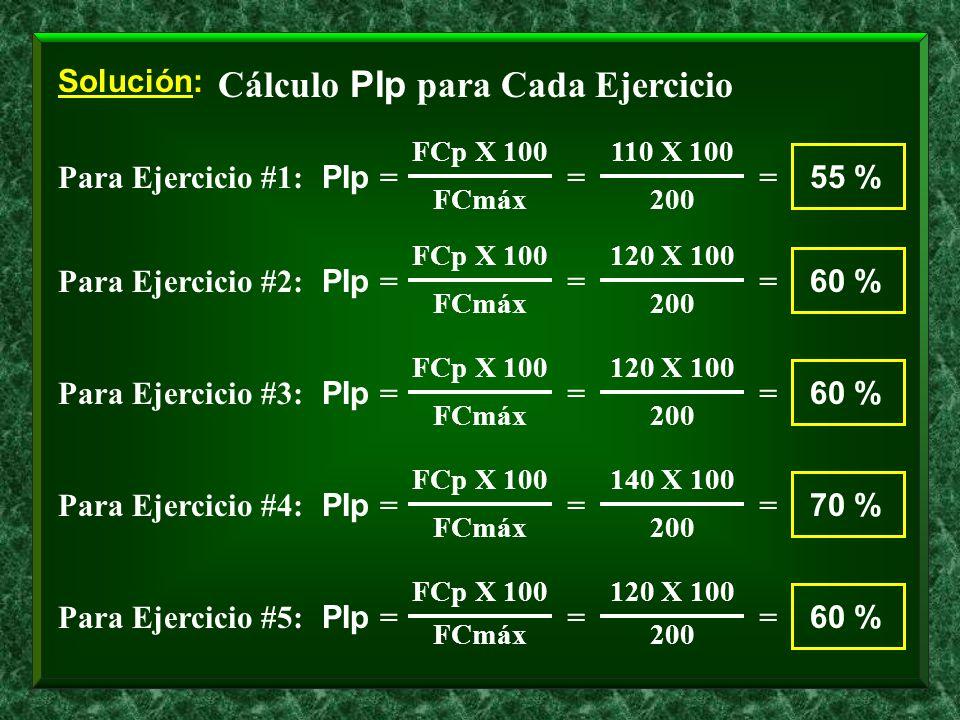 Solución: Cálculo PIp para Cada Ejercicio Para Ejercicio #1: PIp = FCp X 100 FCmáx = 110 X 100 200 = 55 % Para Ejercicio #2: PIp = FCp X 100 FCmáx = 1