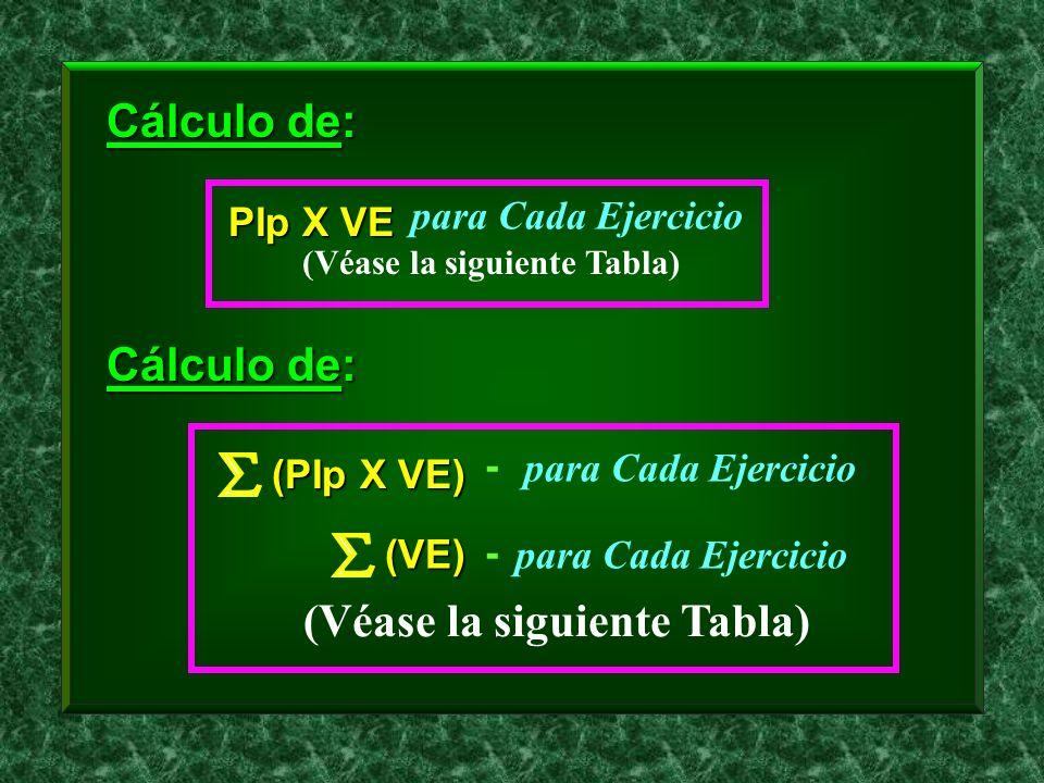 Cálculo de: (Véase la siguiente Tabla) PIp X VE para Cada Ejercicio Cálculo de: (Véase la siguiente Tabla) (PIp X VE) para Cada Ejercicio (VE) - -