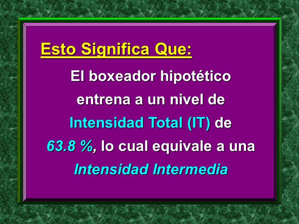 Esto Significa Que: El boxeador hipotético entrena a un nivel de Intensidad Total (IT) de 63.8 %, lo cual equivale a una Intensidad Intermedia