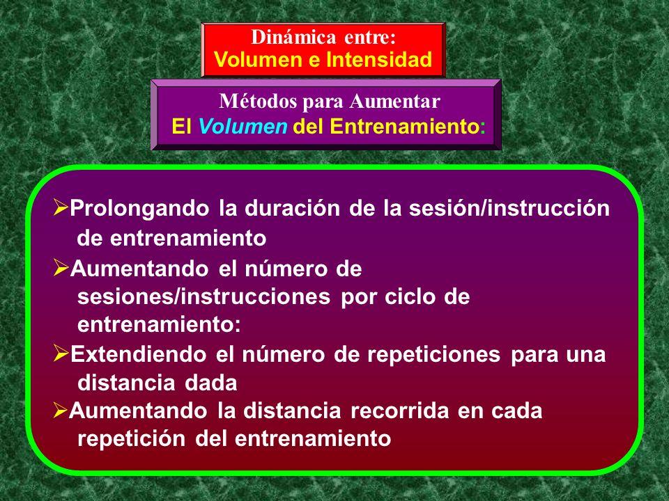 Dinámica entre: Volumen e Intensidad Métodos para Aumentar El Volumen del Entrenamiento: Prolongando la duración de la sesión/instrucción de entrenami
