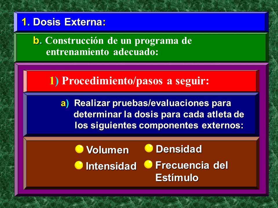 1. Dosis Externa: b. b. Construcción de un programa de entrenamiento adecuado: 1) Procedimiento/pasos a seguir: a) Realizar pruebas/evaluaciones para