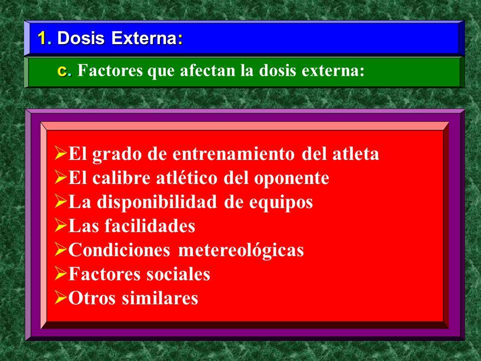 1. Dosis Externa: c. c. Factores que afectan la dosis externa: El grado de entrenamiento del atleta El calibre atlético del oponente La disponibilidad