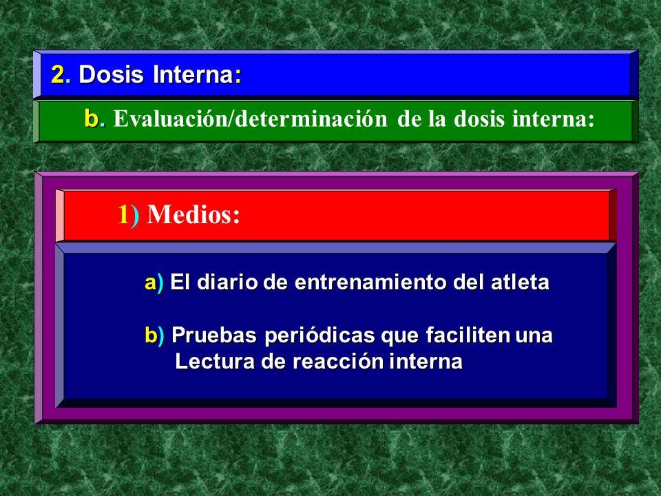 2. Dosis Interna: b. b. Evaluación/determinación de la dosis interna: 1) Medios: a) El diario de entrenamiento del atleta b) Pruebas periódicas que fa