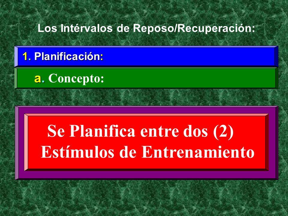 1. Planificación: a. a. Concepto: Se Planifica entre dos (2) Estímulos de Entrenamiento Los Intérvalos de Reposo/Recuperación: