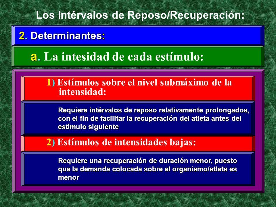 2. Determinantes: a. a. La intesidad de cada estímulo: Los Intérvalos de Reposo/Recuperación: 1) Estímulos sobre el nivel submáximo de la intensidad: