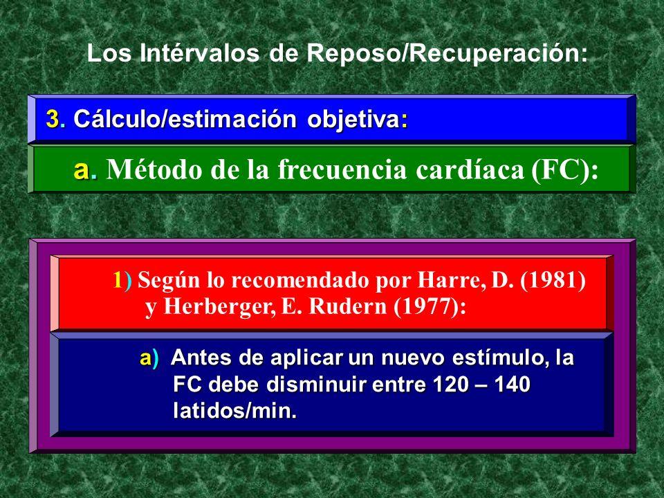 3. Cálculo/estimación objetiva: a. a. Método de la frecuencia cardíaca (FC): Los Intérvalos de Reposo/Recuperación: 1) Según lo recomendado por Harre,
