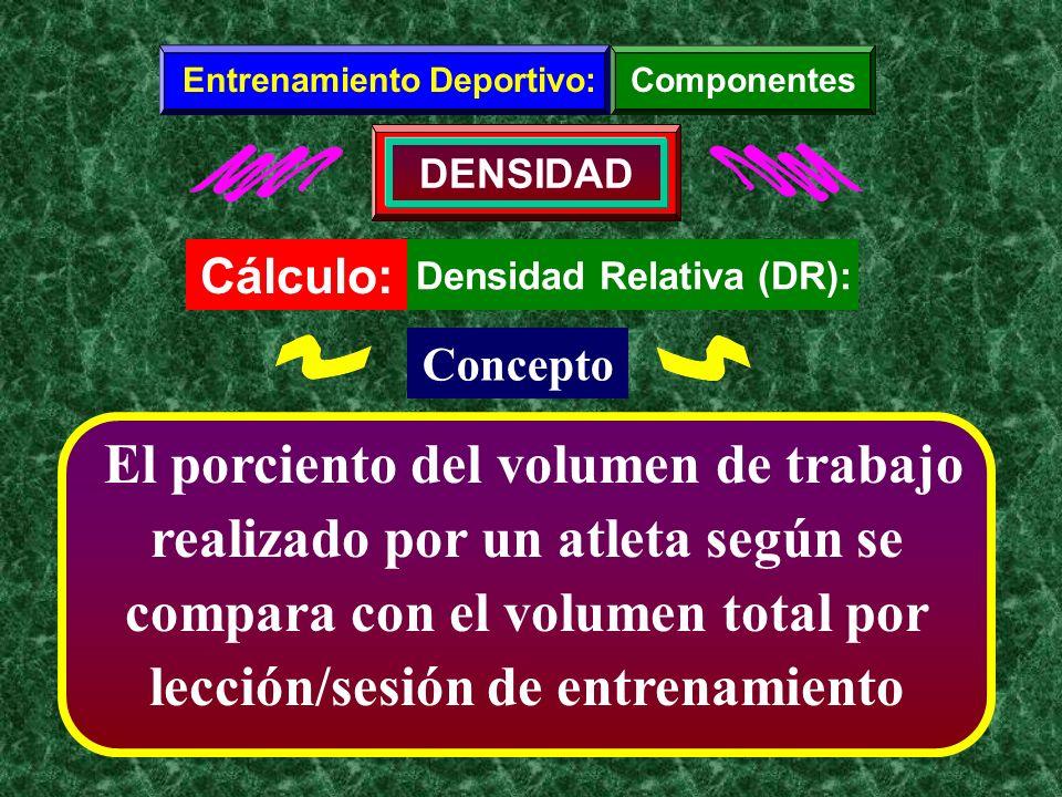 El porciento del volumen de trabajo realizado por un atleta según se compara con el volumen total por lección/sesión de entrenamiento Cálculo: Concept
