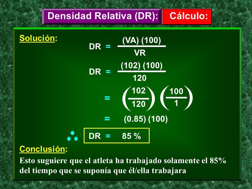 Solución: Esto suguiere que el atleta ha trabajado solamente el 85% del tiempo que se suponía que él/ella trabajara Cálculo:Densidad Relativa (DR): Co